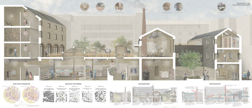 Section through Bazaar, Wheat Field roof, Education facilities and Cavus Bakery