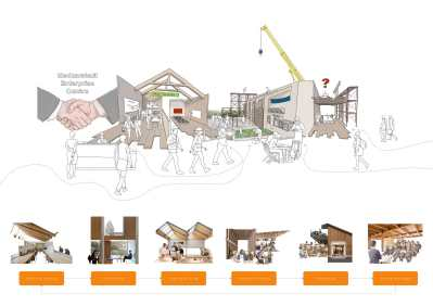 A Vision for Community Driven Enterprise Centre