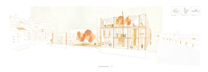 9-sectional-perspective