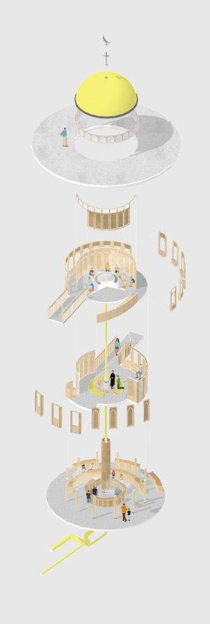 The Wudu-Altar-Servery