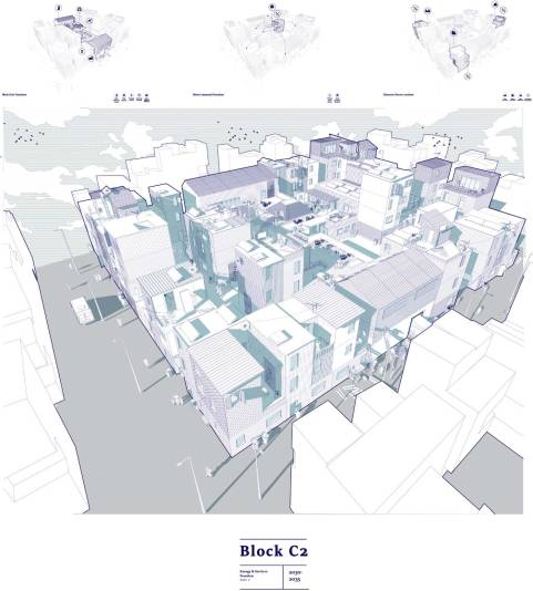 Block Overview