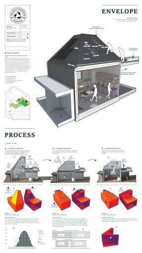 ICE: Environmental Design Development