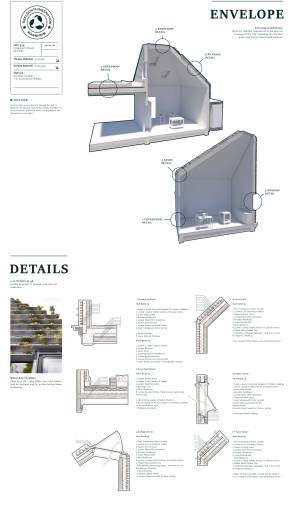 ICE: Envelope Detailing