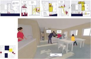 Community Workshop & Incremental Development