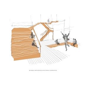 Visuals A4 layout 7